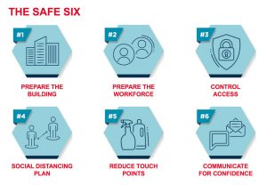 safe six steps